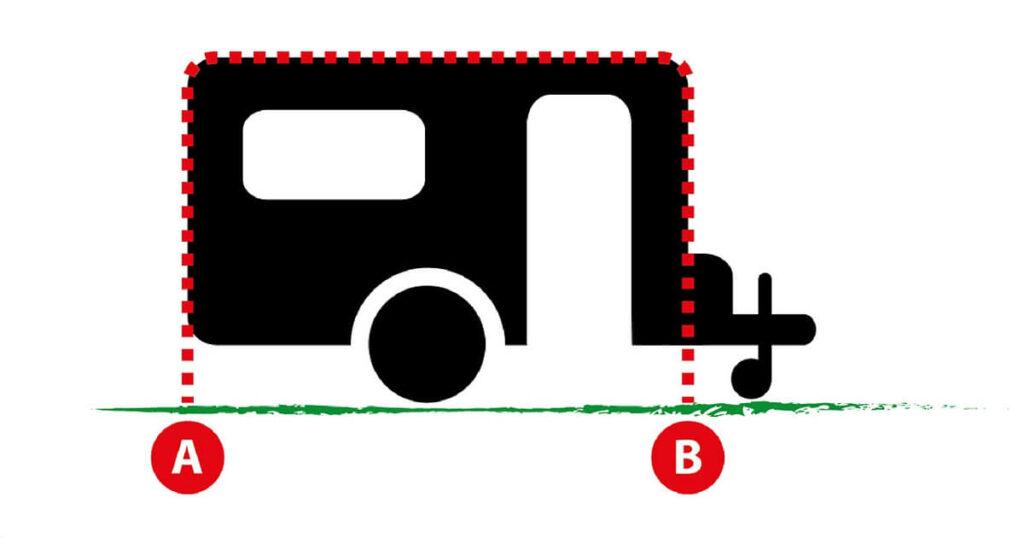 Umlaufmaß Wohnwagen Berechnen : umlaufmass skizze vorzelt wohnwagen i love camping ~ Themetempest.com Abrechnung