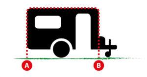 Umlaufmass Skizze Vorzelt Wohnwagen