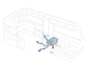 Funktion Stauraum Klimaanlage Bild: Truma Gerätetechnik GmbH & Co. KG