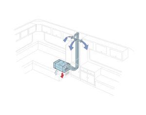 Komfort Klima Anlage Bild: Truma Gerätetechnik GmbH & Co. KG