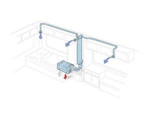 Luxus Klimaanlage Bild: Truma Gerätetechnik GmbH & Co. KG