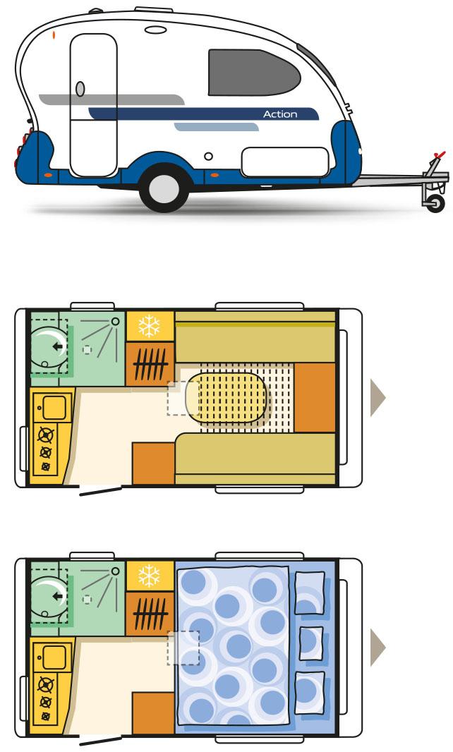 Reisewohnwagen Drei Ideale Begleiter I Love Camping