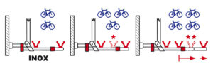 Fahrrad im Wohnmobil Fiamma Fahrradschiene